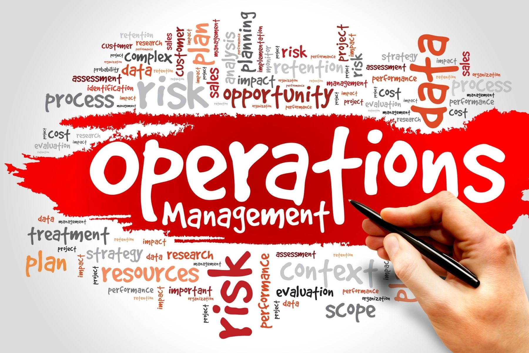 Business Planning 3 Operations Planning: Video Course